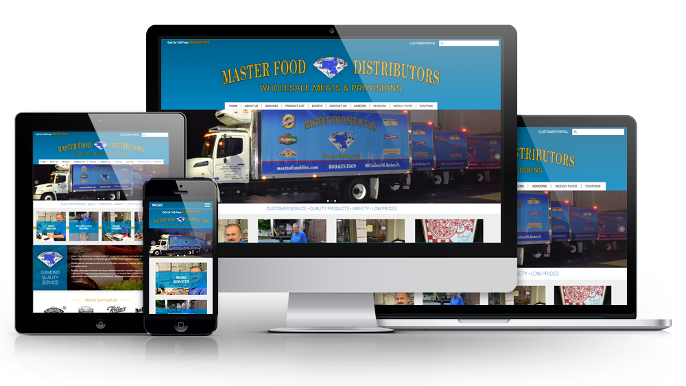 Responsive layouts for the Masterfood website